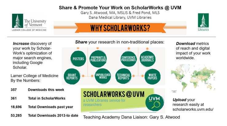 Scholarworks Poster
